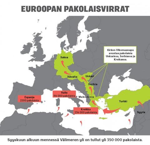 Euroopan pakolaisvirrat