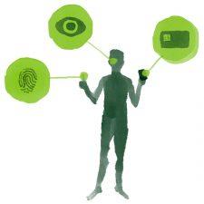 Piirretty hahmo, johon on symboleilla sormenjälki, silmä ja kädessä oleva älykortti.